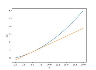 Figure_421.png